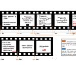 CHRONOLOGIE DES MEDIAS – Le troisième projet d'accord proposé aux professionnels de l'audiovisuel